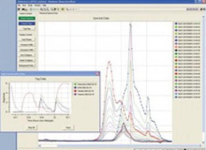 GE Fanuc lancia Proficy RX 2.0 per il settore Life Science