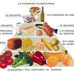 """Veneto: """"Piramide Alimentare Veneta"""", trasparenza dell'informazione e garanzia di sicurezza alimentare"""