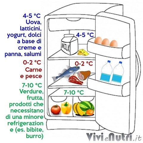 Come impostare e regolare la temperatura del frigorifero