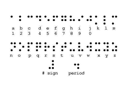Una lezione di stile e di efficienza da Caltanissetta: etichetta in braille per olio extra vergine di Antonio Gallo