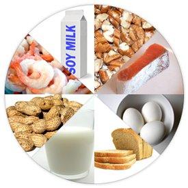 L'intolleranza agli alimenti favorisce la comparsa dell'asma