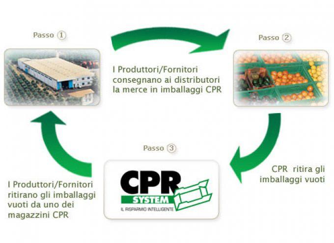 CPR System presenta un sistema di imballaggi riutilizzabili e riciclabili