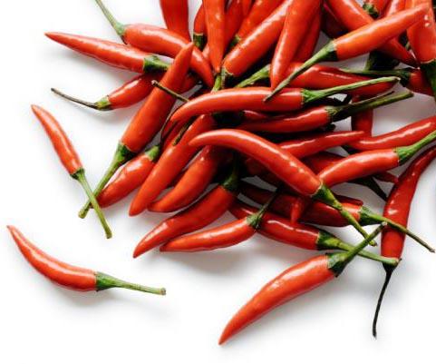 Lo sapevi che… Sai tutto sul peperoncino?