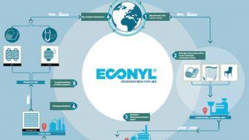 BE MORE ECO: il progetto fashion-ecosostenibile che recupera reti da pesca