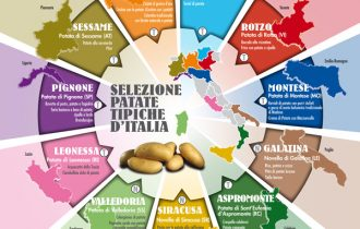Romagnoli: La patata è eccellenza alimentare italiana