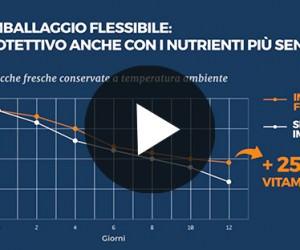Imballaggio flessibile – Lotta al Food Waste: l'indagine Giflex