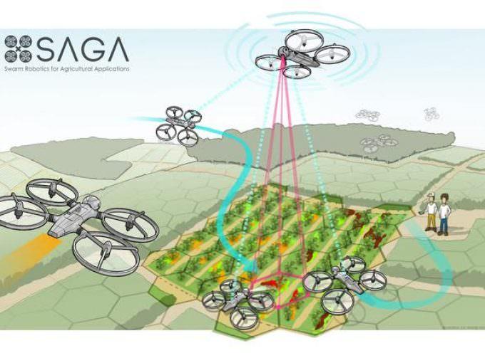 Droni: i nuovi contadini volanti