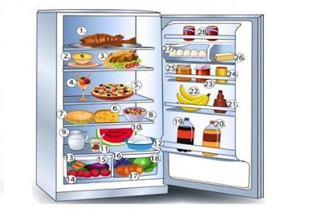 Conservazione in frigo degli alimenti