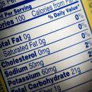 Risposta a quesito etichettatura prodotti alimentari per export