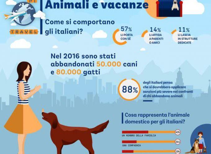 Si parte per le vacanze ma che fare del nostro cane, gatto o canarino?