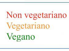 Interessante novità per i consumatori vegetariani/vegani
