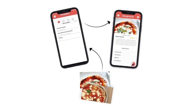Con l'app Menew il menù diventa digitale con poche semplici mosse