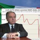 """L'economia preoccupa più del virus"""" di Achille Colombo Clerici"""