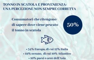 Osservatorio Nutrizione e Benessere, Tonno in scatola: più del 60% degli italiani consulta l'etichetta