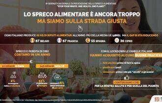 """Giornata di prevenzione dello spreco alimentare, Fondazione Barilla: """"Sprechiamo ancora troppo, ma siamo sulla strada giusta"""""""
