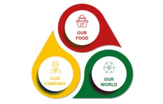 Cameo annuncia il suo impegno in ambito sostenibilità